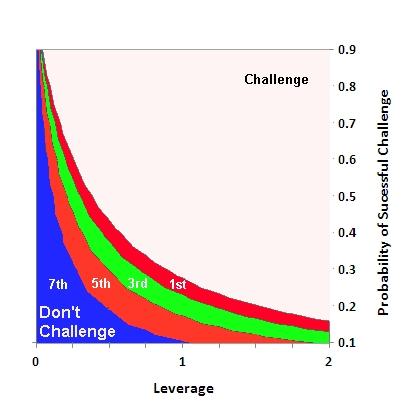 1-27-14 Challenges3