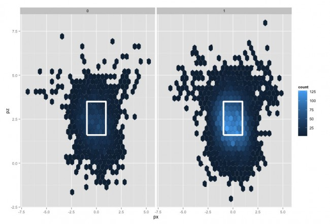 "A graph of every pitch on a stolen base attempt since 2008. ""0"" signifying a CS, ""1"" a SB"