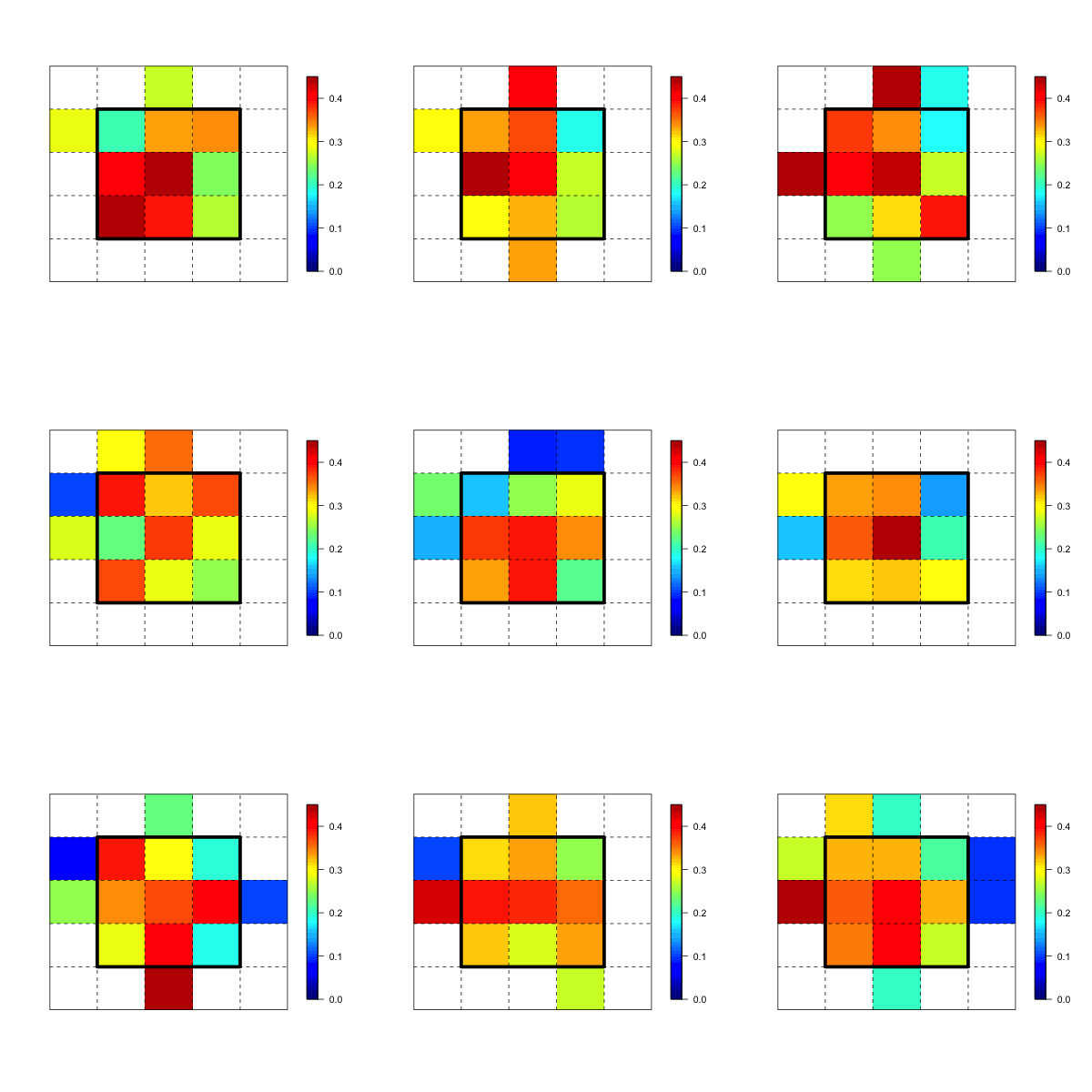 how to read a heat map