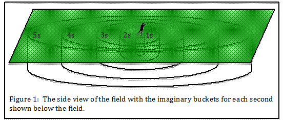 Kagan-Fielding-1