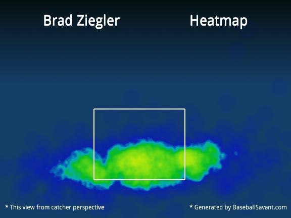 Brad Ziegler