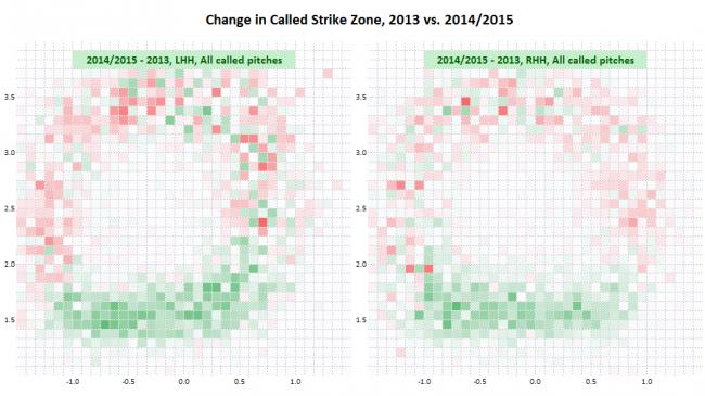 2014_2015_minus_2013_sz_w_title_heatmap