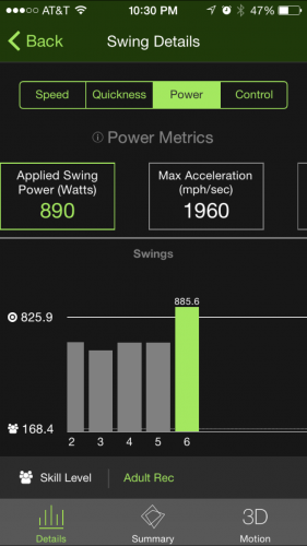 This is a screen shot of the Diamond Kinetics app, showing some of the statistics available to the user after a session.