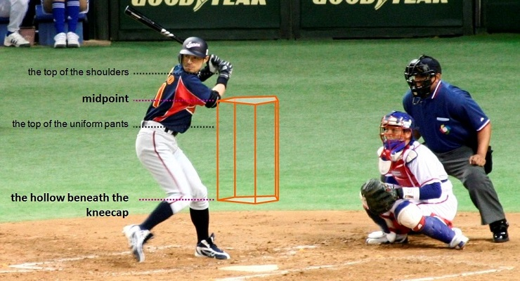 Balls and strikes look much different on TV than they do at the park. (via Mori Chan)