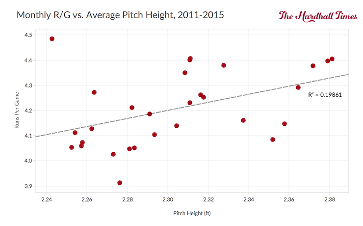 7_PitchHeight