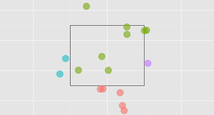 This visual from Jacob deGrom's May 21 start is just one example of the outputs you can create in R.
