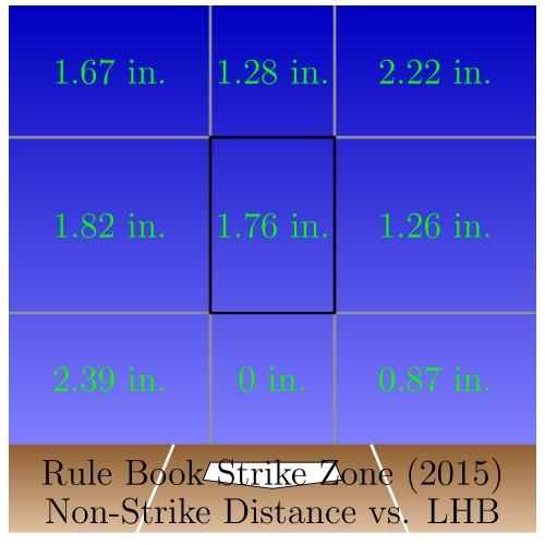 SZ_LHB_Incorrect_Strikes