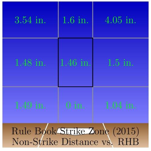 SZ_RHB_Incorrect_Strikes
