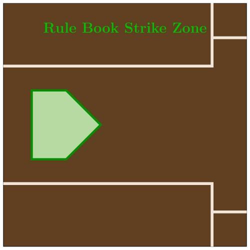SZ_Top_RuleBook