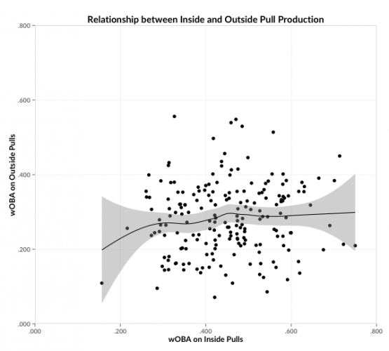 relationship between productivity and exchange rates