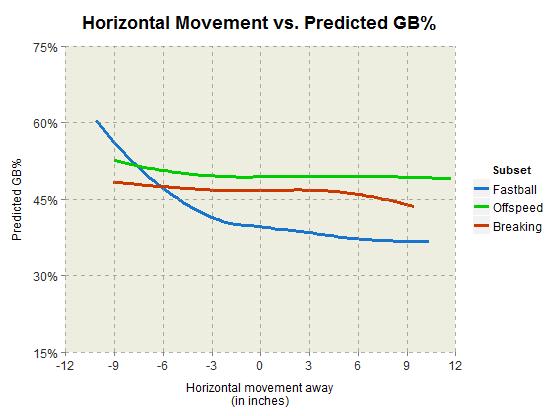 horizontal_movement