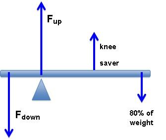 Catchers-knees-7