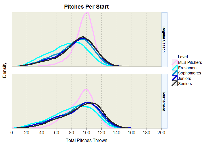 1pitches_per_start