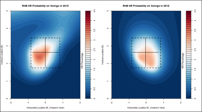Probability of Hitting a Home Run on a Swing (GAM Predictions)