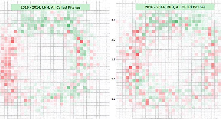 Umpires have been improving. (via Jon Roegele)
