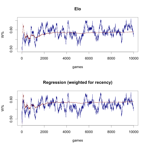 elo_regression_comp1
