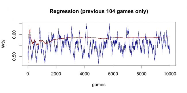 elo_regression_comp2