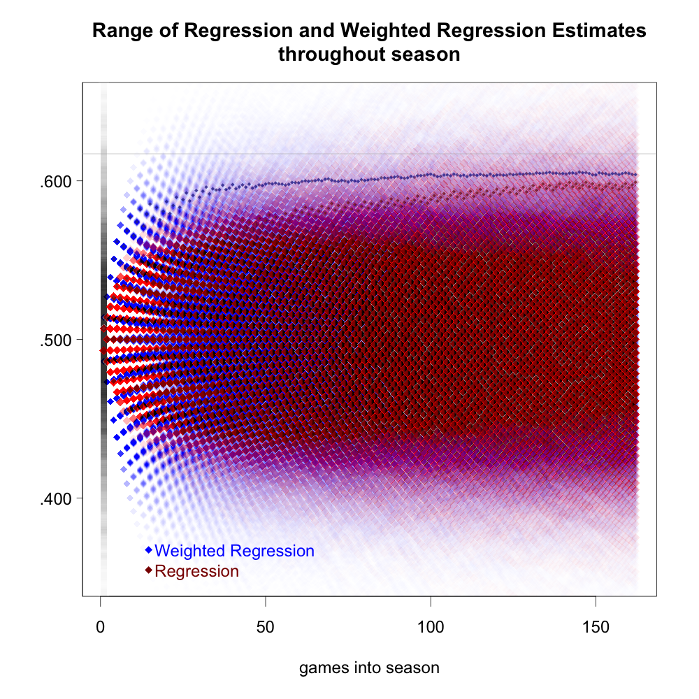 elo_regression_comp4