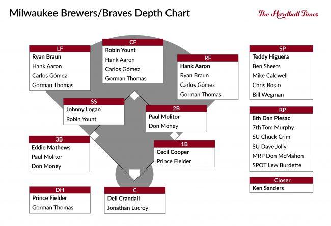 brewers-braves