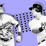 MLB's Rookies of the Year, Visualized