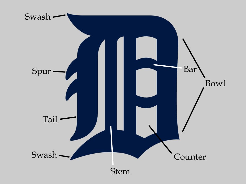 """ae807d180e9 The first major league team to use an Old English """"D"""" as its insignia was  not the Tigers"""