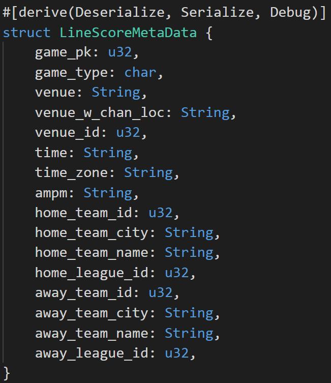 LineScore struct