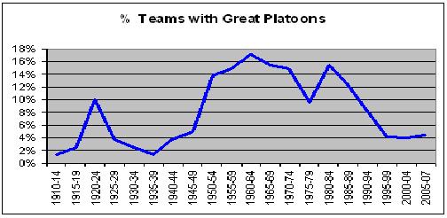 Platoons4