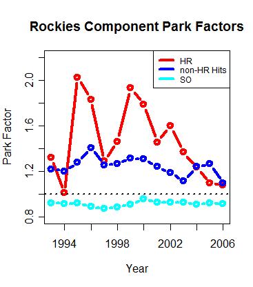 rockies_component_pf.png